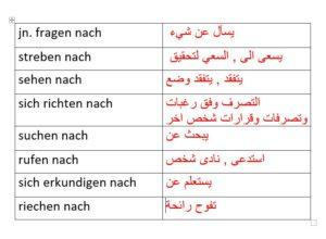 الافعال مع حروف الجر verben mit präpositionen - الافعال مع حروف الجر nach
