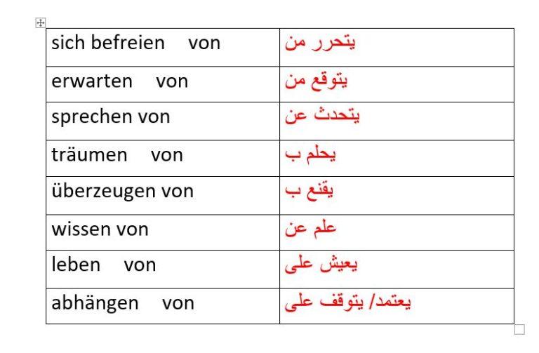 قائمة باهم الافعال مع حروف الجر اللغة الالمانية - جمل مع حروف الجر von
