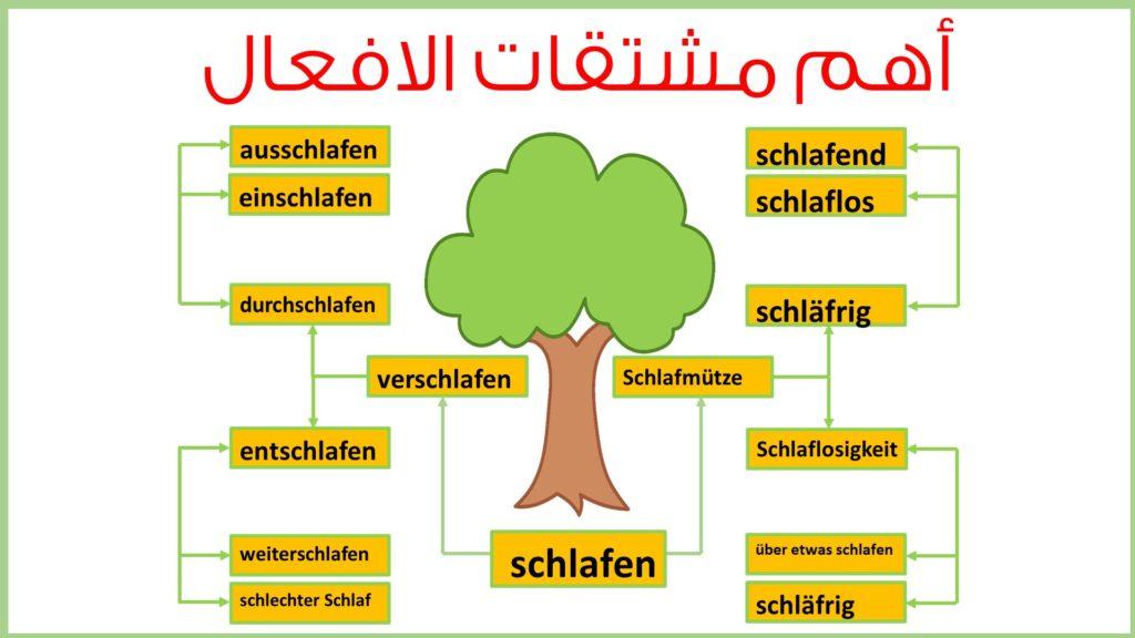اهم مشتقات الافعال في اللغة الالمانية مع جمل كثيرة schlafen
