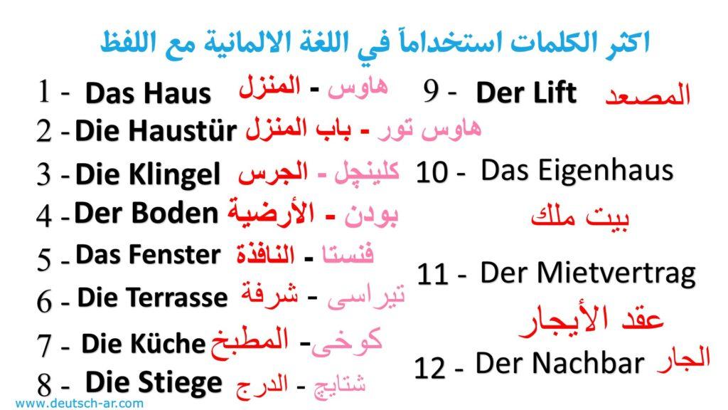 اهم 2000 كلمة في اللغة الالمانية مع اللفظ الكتابي – اجزاء المنزل
