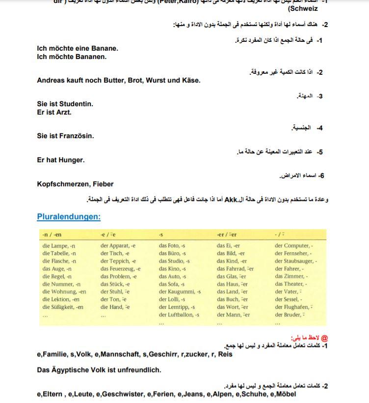 GERMAN GRAMMER IN ARABIC pdf تحميل كتاب يشرح جميع قواعد اللغة الالمانية بالعربية